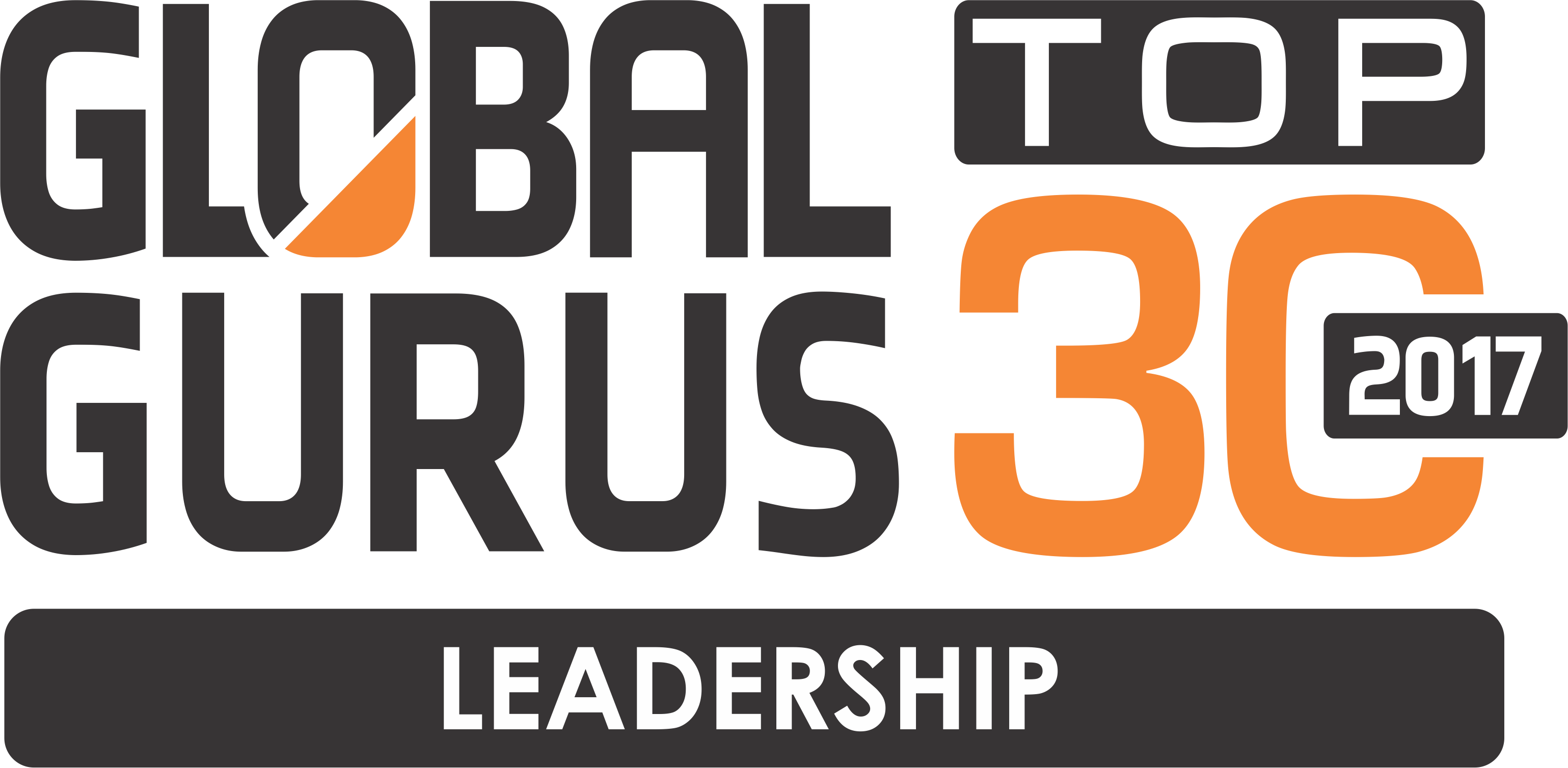 The Worlds Best Leadership Speakers Trainers Thought Leaders Top 30