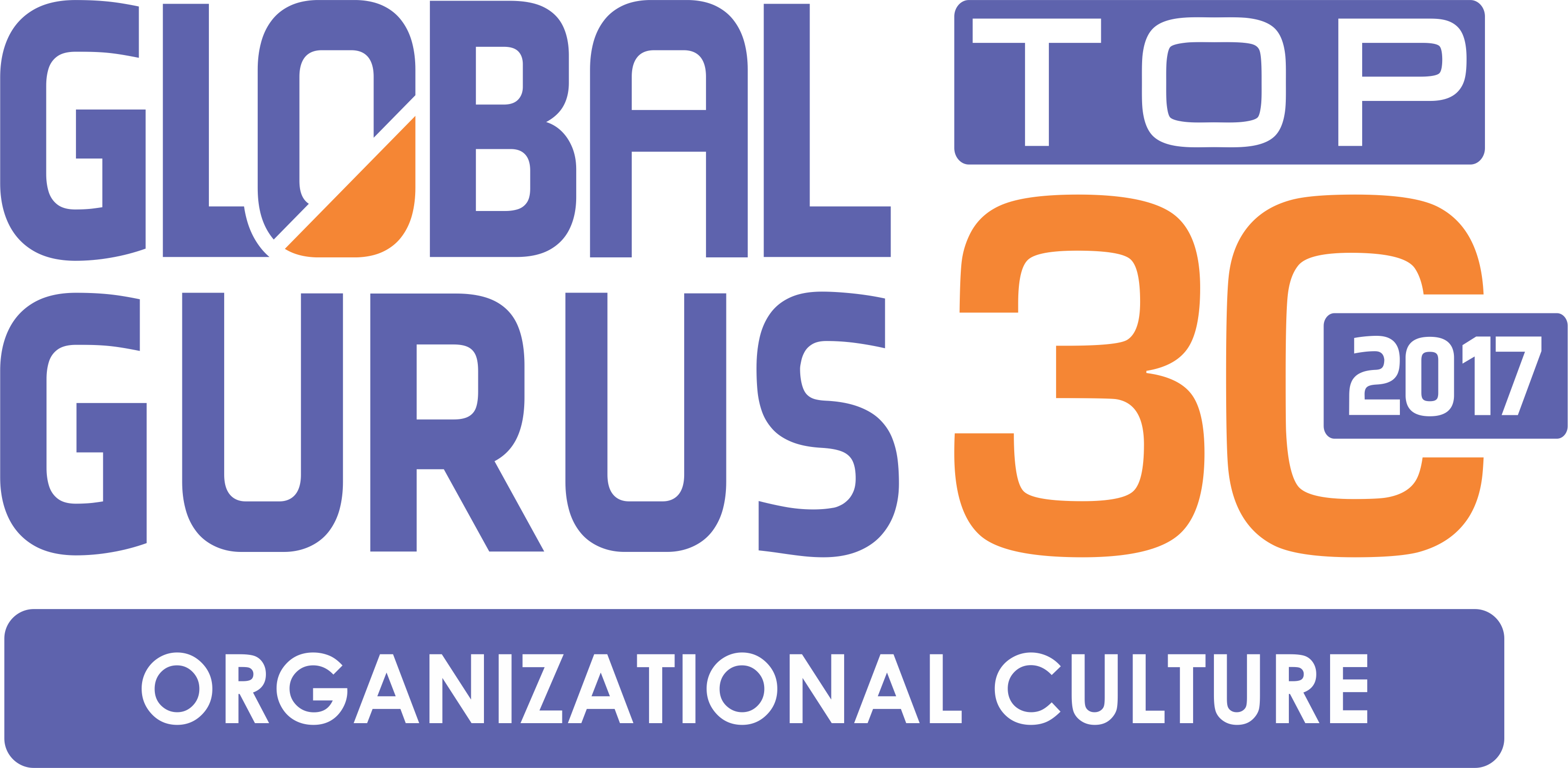 global organizations with cultural issues