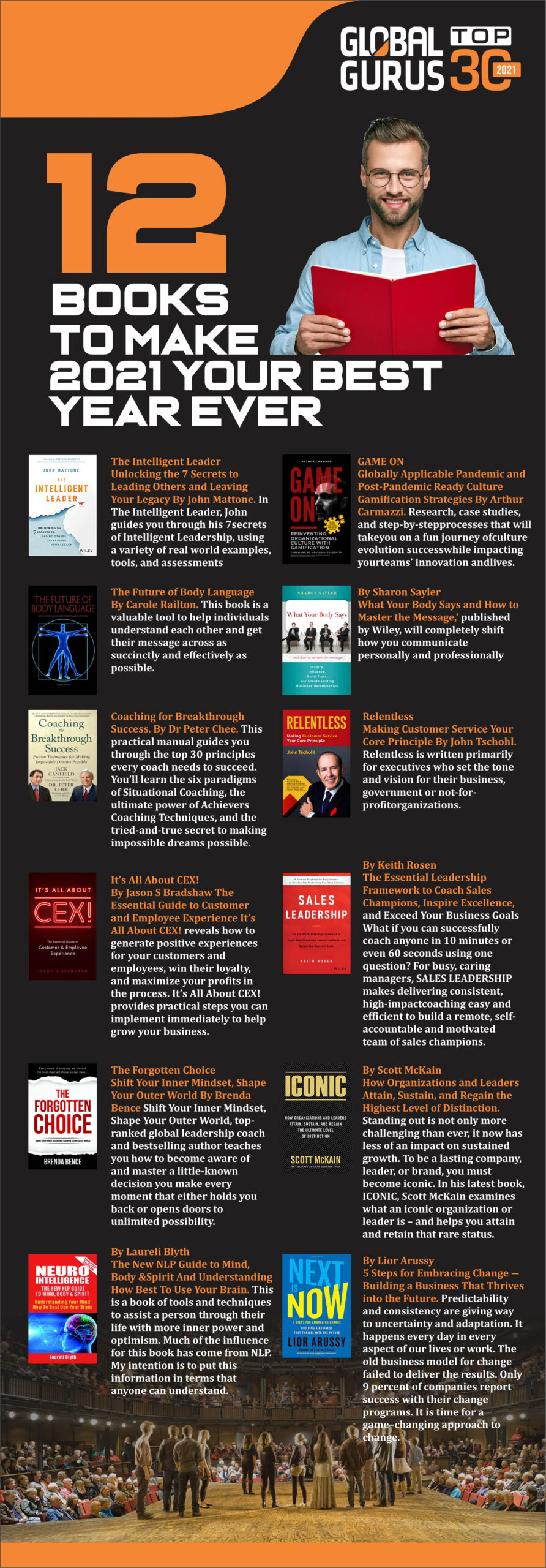 Infographic of Global Gurus 12 Books to make 2021 your ...